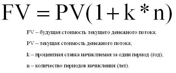 Рисунок 1 - Формула простых процентов