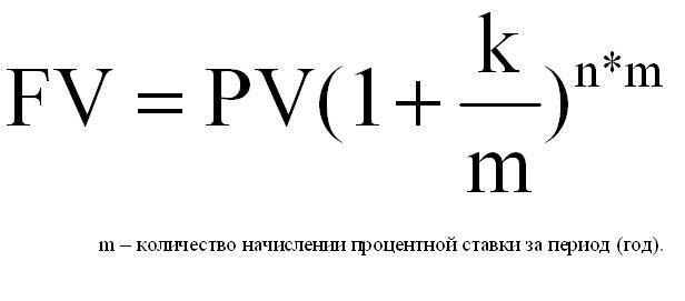Рисунок 3 - Формула сложных процентов начисляемых несколько раз за период