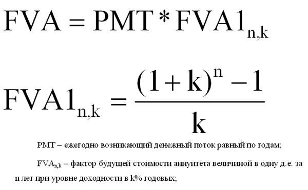 Рисунок 4 - Формула будущей стоимости аннуитета